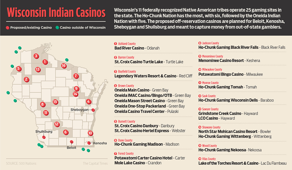 Walker mulls casino decision as Wisconsin tribes work to ...