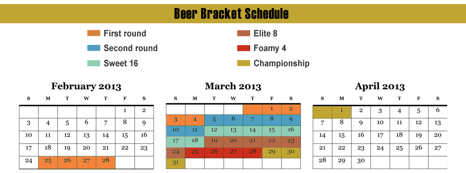 Beer Bracket Schedule