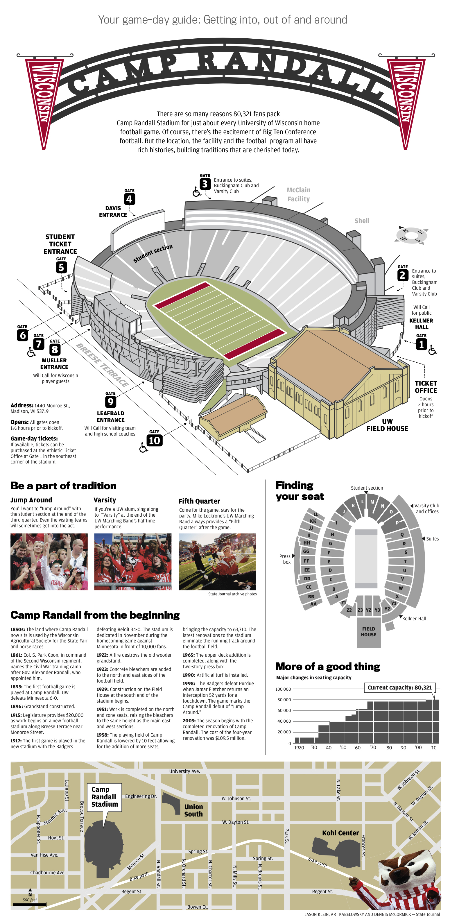 Your guide to Camp Randall Stadium